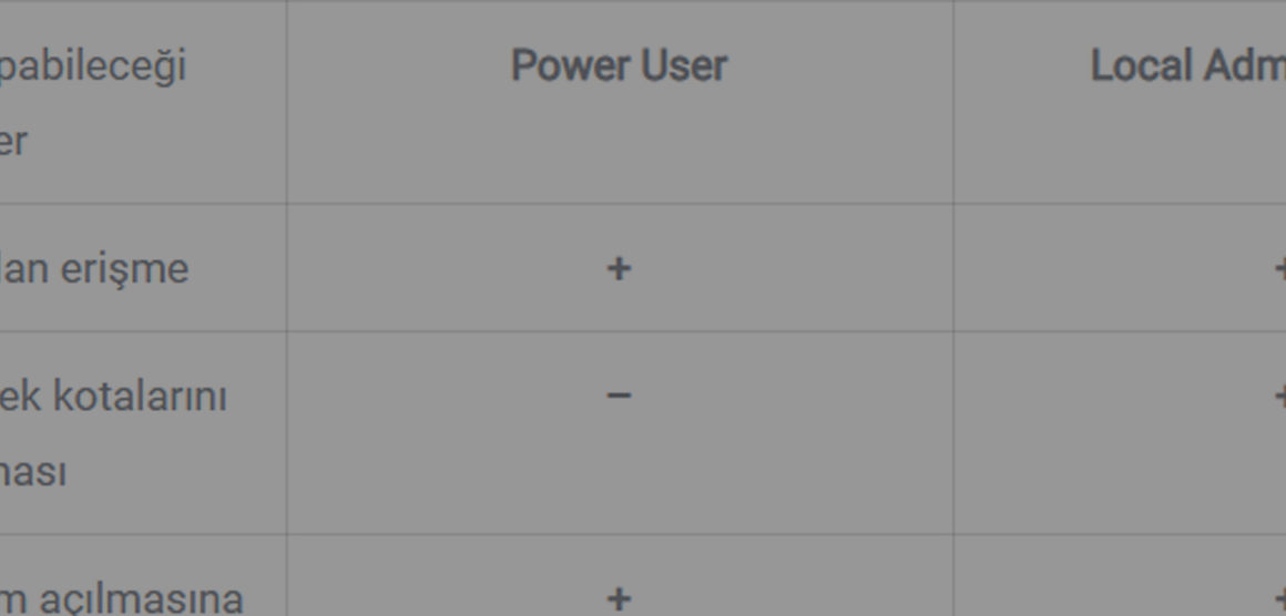 Power User ve Lokal Administrator Hakları